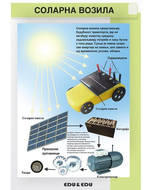 ФП072 - Соларно возило (постер)
