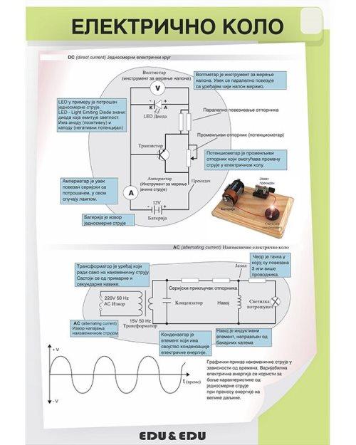 ФП073 - Електрично коло
