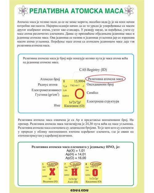 ХП059 - Релативна атомска маса (постер)