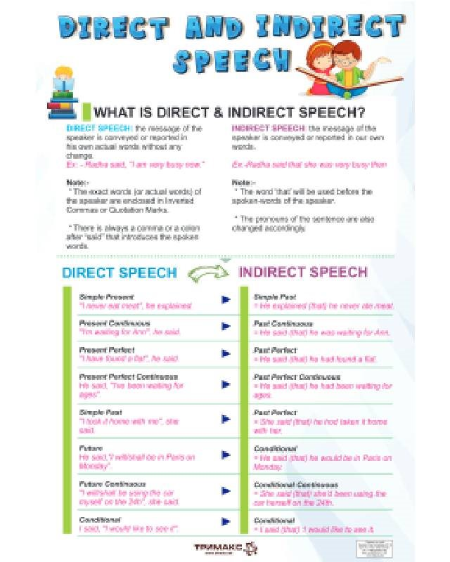 АП006 - Директни и индиректни говор